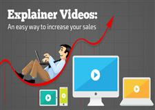We are an explainer video company in Bangalore & Chennai for business & product explainer videos