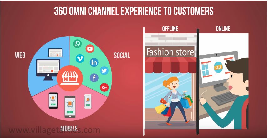 Our company offers professional e-commerce videos for start-up, small business and industries