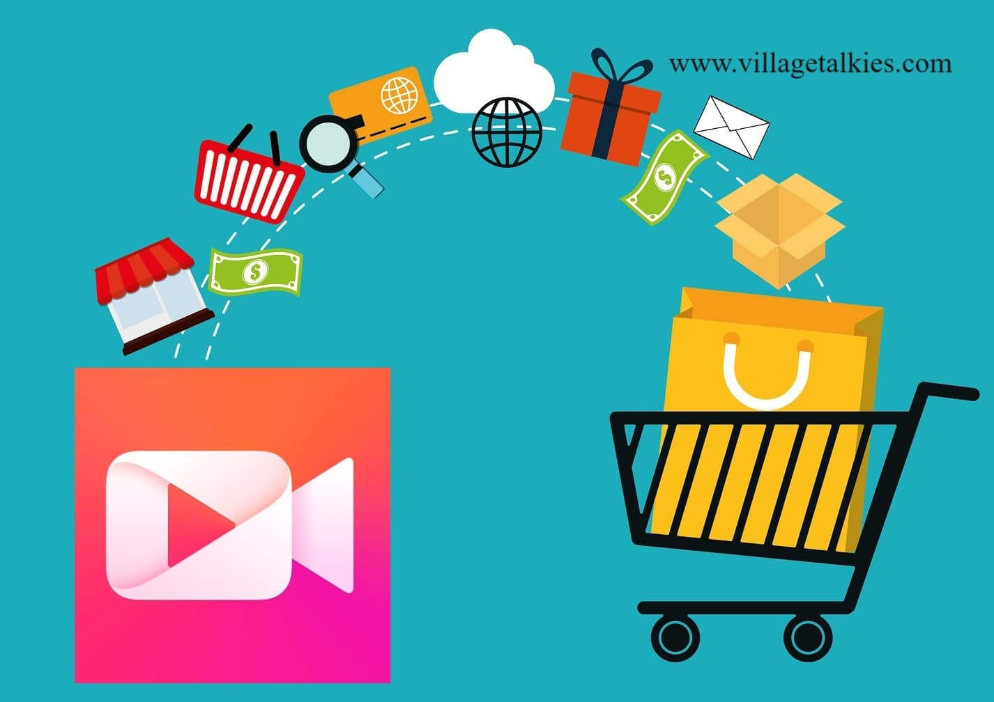 Why Is It So Important To Use Product Videos for Your Business
